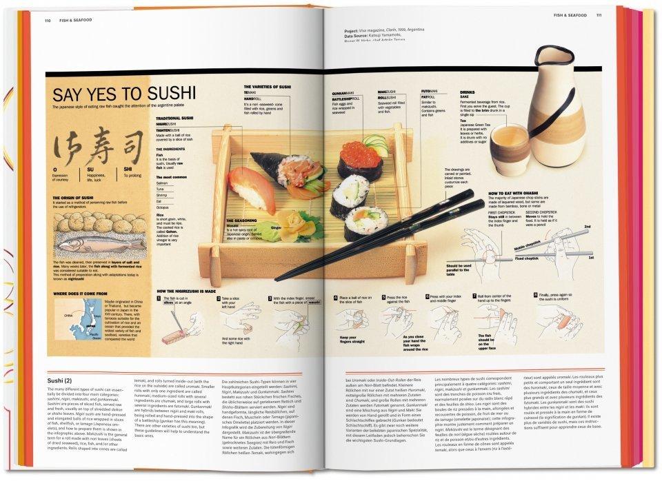 food_infographics_ju_int_open_0100_0101_03436_1805151722_id_1192984